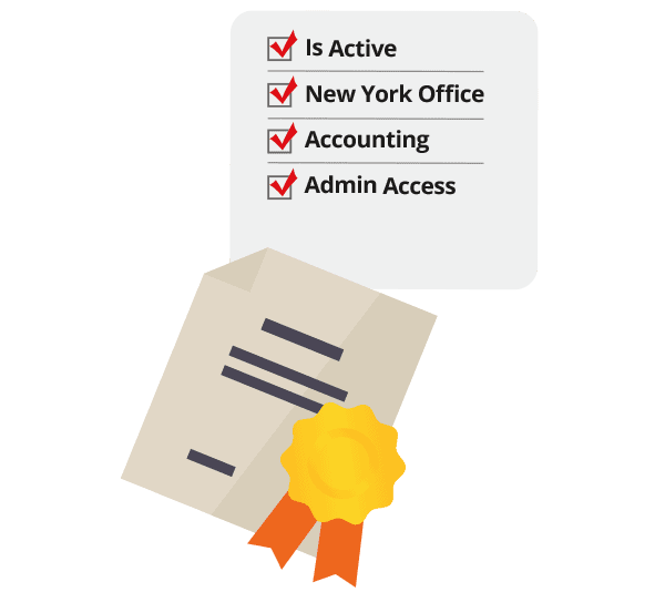 access certifications